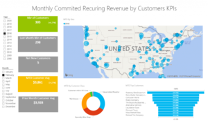Advanced Revenue Management for Acumatica by MaxQ