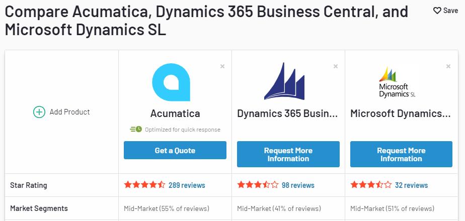 Acumatica Dynamics SL 365 Business Central