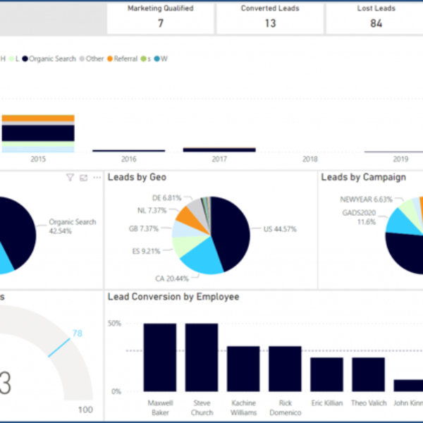 Free Acumatica Power BI Templates – Now Available!