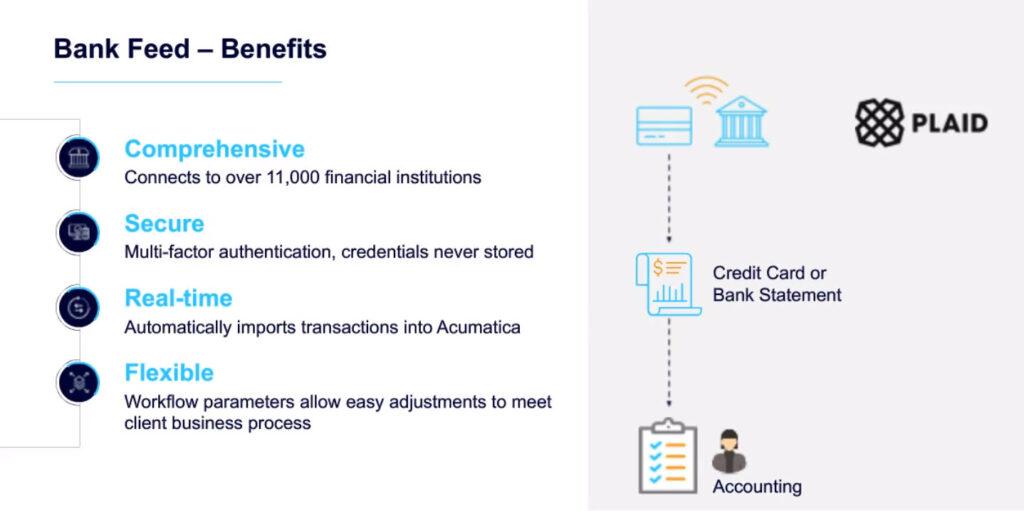 Acumatica Bank Feed