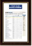 Puget Sound Business Journal Cloud Computing Companies Award
