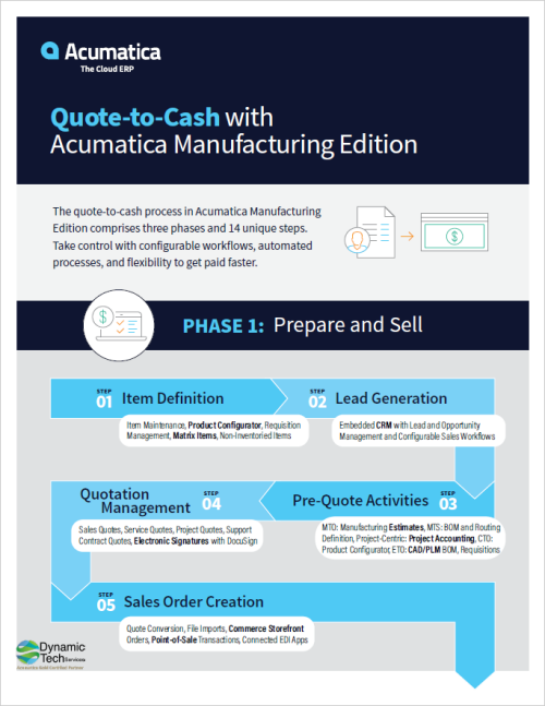 Quote-to-Cash with Acumatica Manufacturing Edition