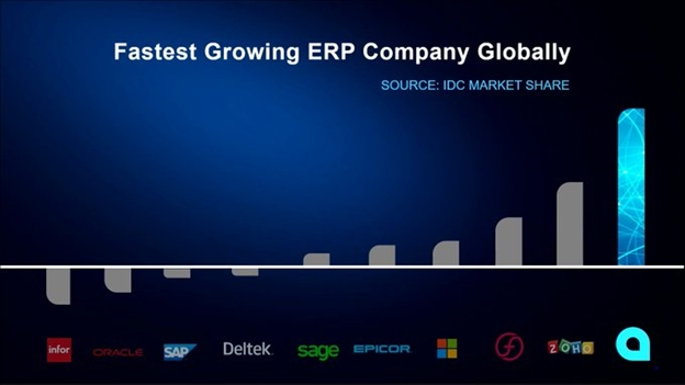 What Did You Miss at Acumatica Summit 2021 - Fastest Growing ERP Company
